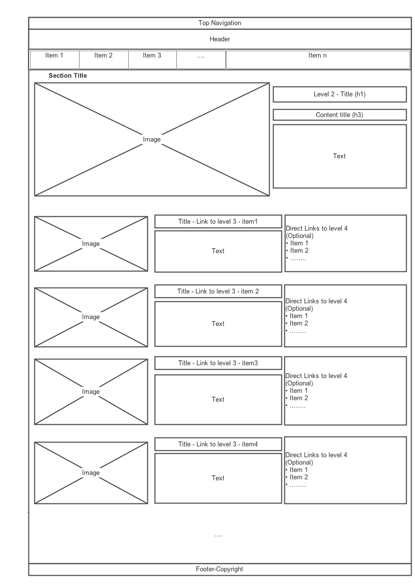 one-column-template-level2