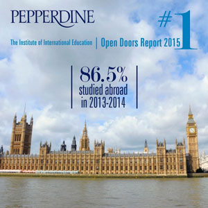 Pepperdine's International Programs #1 in 2015 National Rankings